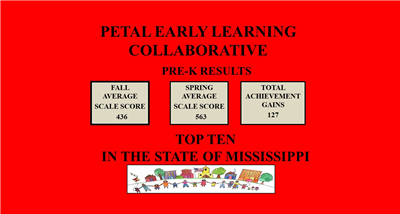 Petal Early Learning Collaborative
